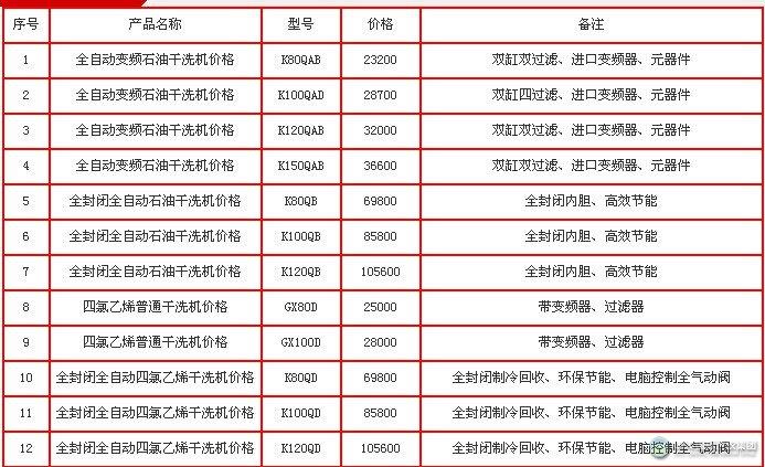一台干洗机要多少钱?该图展示了UCC干洗各种型号的干洗机价格